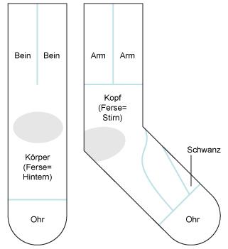 Schnittmuster Sockenelefant